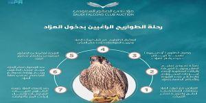 مزاد نادي الصقور السعودي يعلن تخصيص 5 فرق لخدمة الطواريح في المملكة