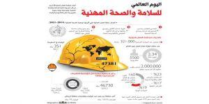 انطلاق اليوم العالمي للسلامة والصحة المهنية بصحة جدة