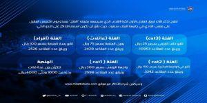 الهلال يطرح تذاكر مباراة الفتح بسعر عالٍ .. والهيئة: تذاكرهم لا تخضع لتسعيرتنا