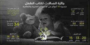 جائزة اتصالات لكتاب الطفل .. عشر سنوات من الاستثمار في أجيال المستقبل