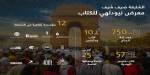 الشارقة تودع نيودلهي الدولي للكتاب بعد 9 أيام من الحوار الثقافي
