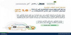 بـ 1.6 مليون ريال الموارد البشرية تدعم السعوديين العاملين في خدمة توصيل الطلبات