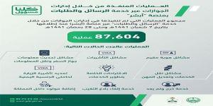 الجوازات تنفذ عبر خدمة الرسائل والطلبات 87.604 طلبا